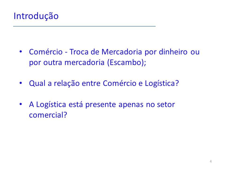 Introdução Comércio - Troca de Mercadoria por dinheiro ou por outra mercadoria (Escambo); Qual a relação entre Comércio e Logística.