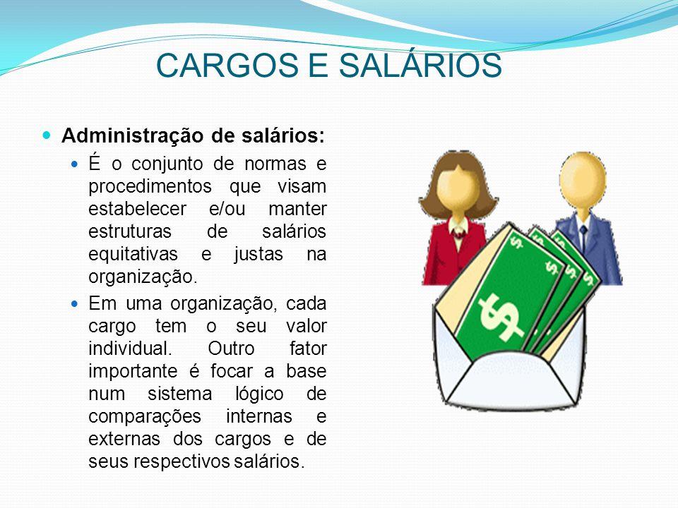 Administração de salários: É o conjunto de normas e procedimentos que visam estabelecer e/ou manter estruturas de salários equitativas e justas na org