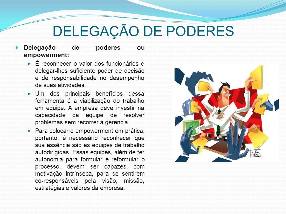 DELEGAÇÃO DE PODERES Delegação de poderes ou empowerment: É reconhecer o valor dos funcionários e delegar-lhes suficiente poder de decisão e de respon