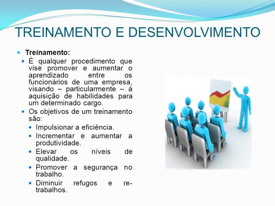 TREINAMENTO E DESENVOLVIMENTO Treinamento: É qualquer procedimento que vise promover e aumentar o aprendizado entre os funcionários de uma empresa, vi