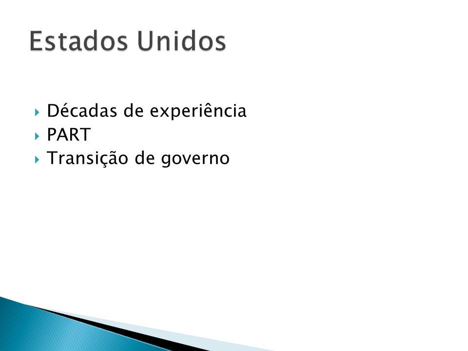 Décadas de experiência PART Transição de governo