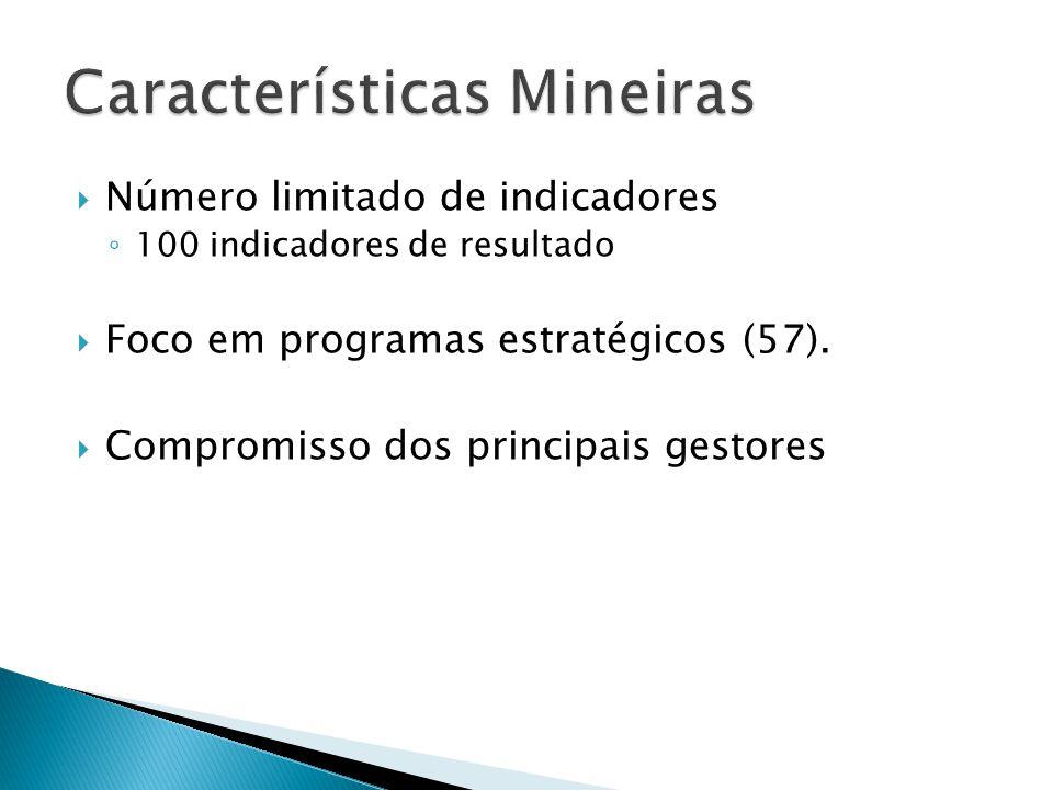 Número limitado de indicadores 100 indicadores de resultado Foco em programas estratégicos (57).