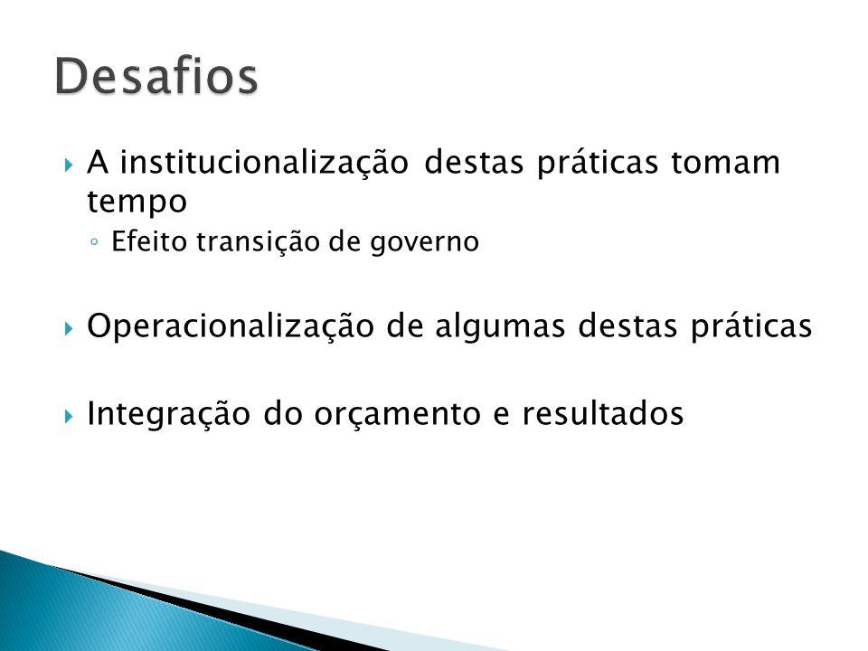 A institucionalização destas práticas tomam tempo Efeito transição de governo Operacionalização de algumas destas práticas Integração do orçamento e resultados