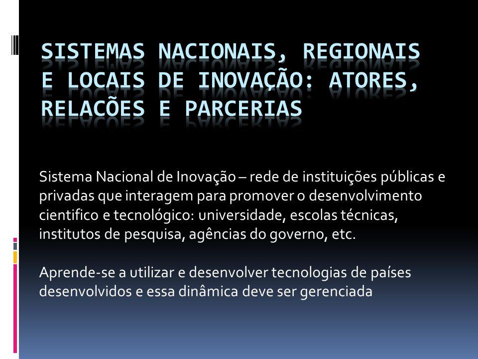 Sistemas Regionais de inovação Deve-se considerar as especificidades regionais; Quanto menor a abrangência político- geográfica, maior a chance de se desenvolver políticas de competitividade e inovação; As organizações devem demonstrar vínculos sistêmicos de ações comuns.