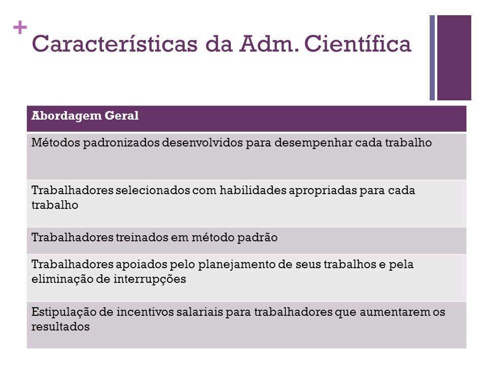 + Características da Adm.