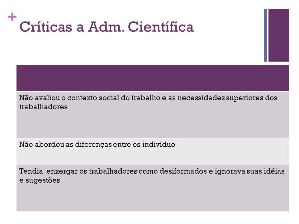 + Críticas a Adm.