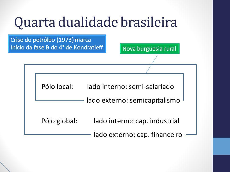 Quarta dualidade brasileira lado externo: feudalismo Pólo local: Pólo global: Crise do petróleo (1973) marca Início da fase B do 4° de Kondratieff lad