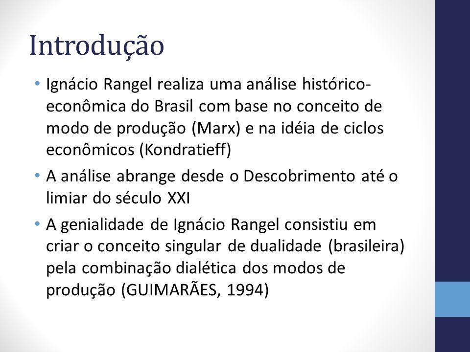 Introdução Ignácio Rangel realiza uma análise histórico- econômica do Brasil com base no conceito de modo de produção (Marx) e na idéia de ciclos econ