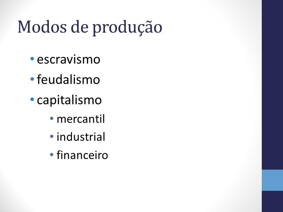 Modos de produção escravismo feudalismo capitalismo mercantil industrial financeiro