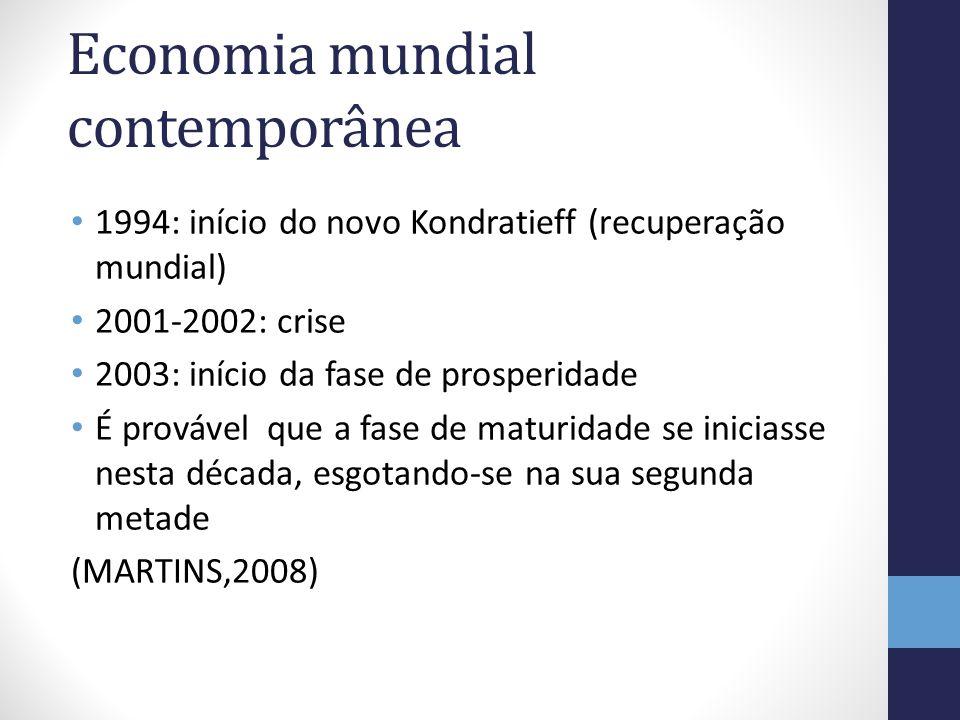Economia mundial contemporânea 1994: início do novo Kondratieff (recuperação mundial) 2001-2002: crise 2003: início da fase de prosperidade É provável