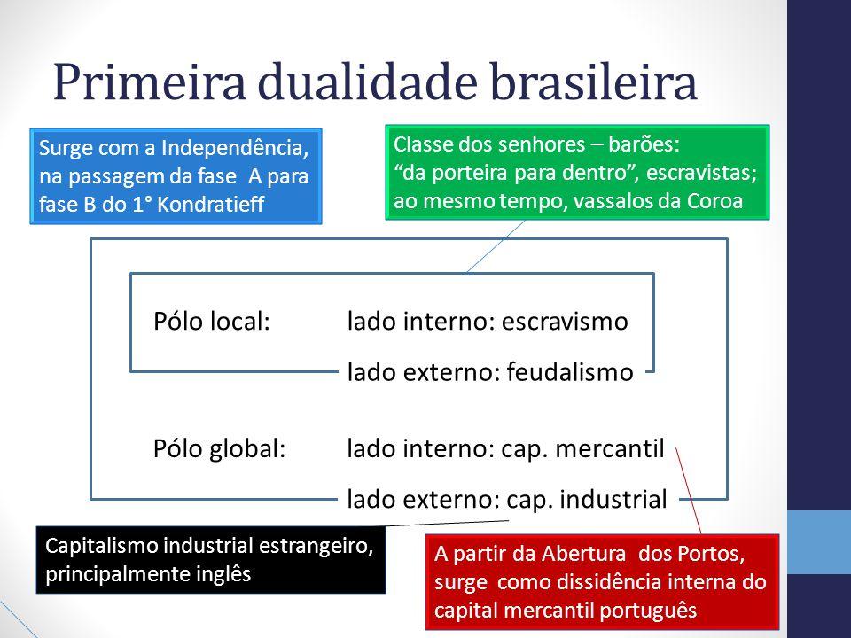 Primeira dualidade brasileira lado interno: escravismo lado externo: feudalismo Pólo local: lado interno: cap. mercantil lado externo: cap. industrial