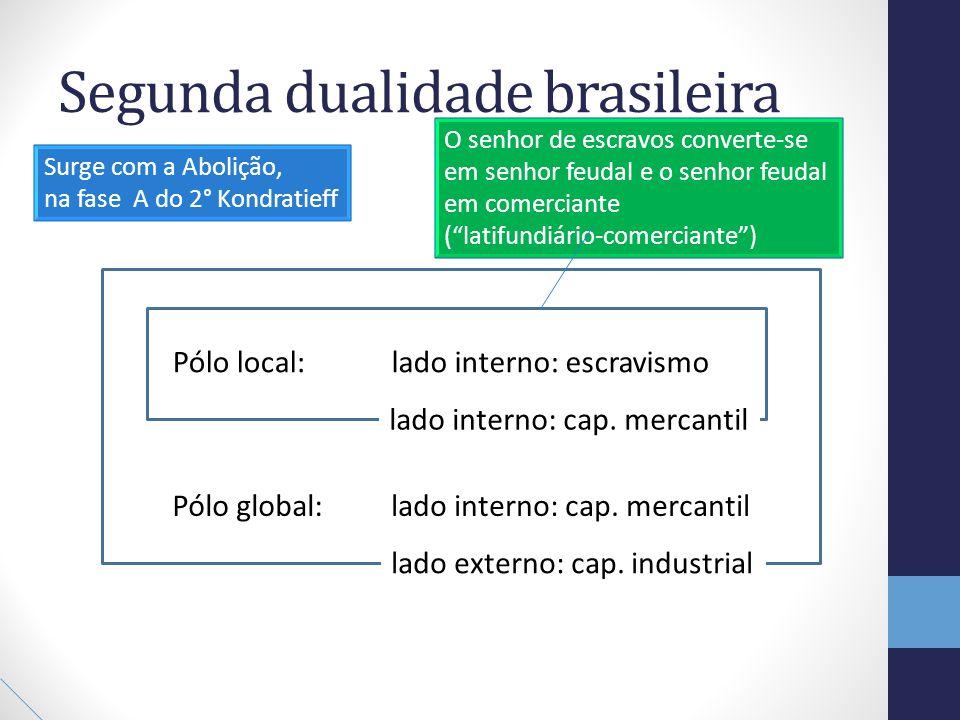 Segunda dualidade brasileira lado interno: escravismo lado externo: feudalismo Pólo local: lado interno: cap. mercantil lado externo: cap. industrial