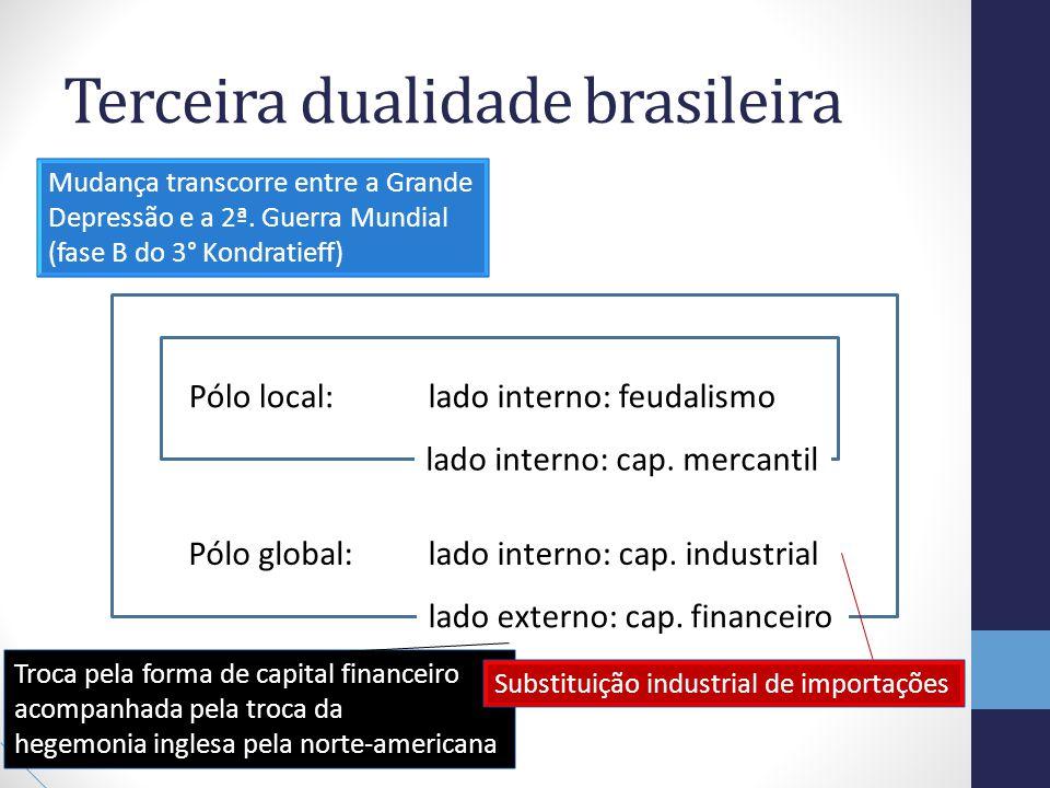 Terceira dualidade brasileira lado externo: feudalismo Pólo local: Pólo global: Mudança transcorre entre a Grande Depressão e a 2ª. Guerra Mundial (fa