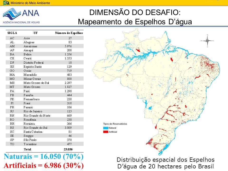 Naturais = 16.050 (70%) Artificiais = 6.986 (30%) Distribuição espacial dos Espelhos Dágua de 20 hectares pelo Brasil DIMENSÃO DO DESAFIO: Mapeamento