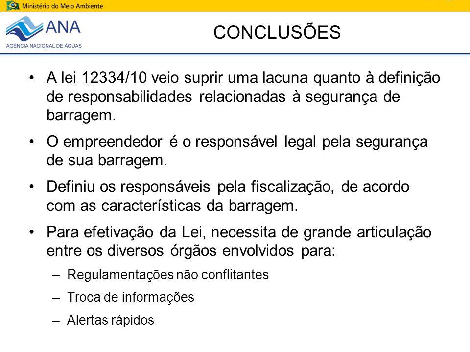 CONCLUSÕES A lei 12334/10 veio suprir uma lacuna quanto à definição de responsabilidades relacionadas à segurança de barragem. O empreendedor é o resp