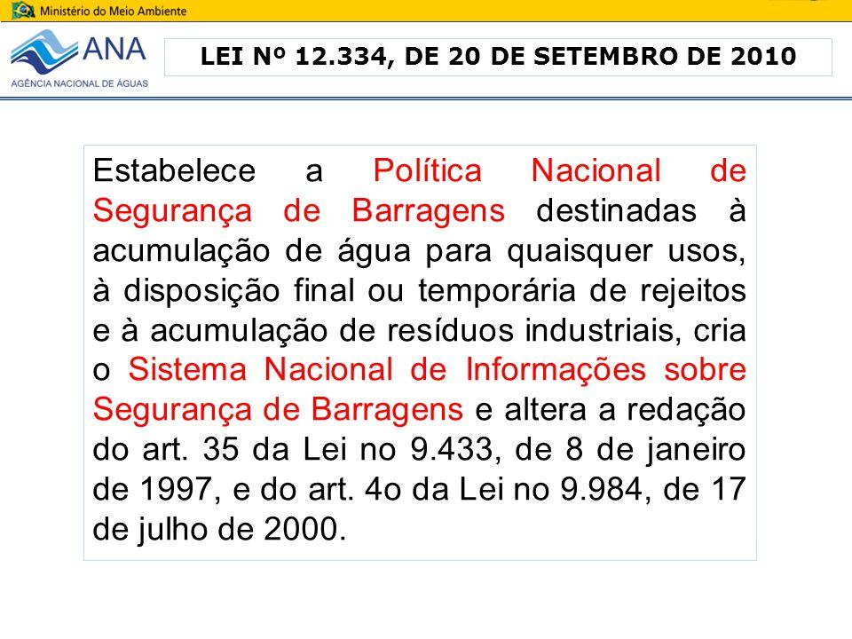 Naturais = 16.050 (70%) Artificiais = 6.986 (30%) Distribuição espacial dos Espelhos Dágua de 20 hectares pelo Brasil DIMENSÃO DO DESAFIO: Mapeamento de Espelhos Dágua