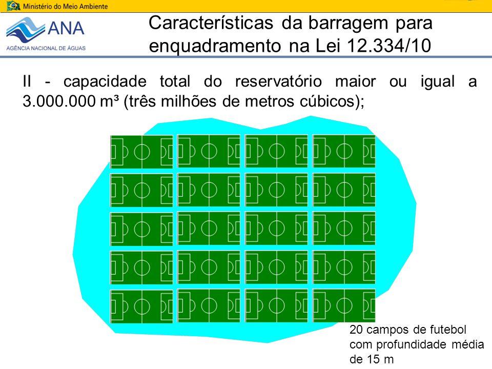 II - capacidade total do reservatório maior ou igual a 3.000.000 m³ (três milhões de metros cúbicos); 20 campos de futebol com profundidade média de 1