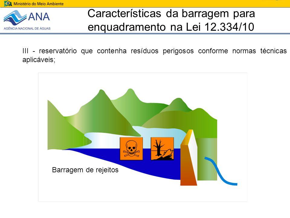 III - reservatório que contenha resíduos perigosos conforme normas técnicas aplicáveis; Barragem de rejeitos Características da barragem para enquadra