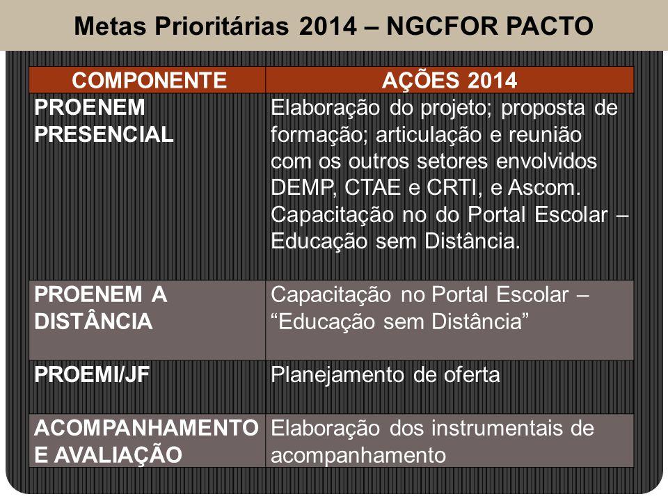 COMPONENTEAÇÕES 2014 PROENEM PRESENCIAL Elaboração do projeto; proposta de formação; articulação e reunião com os outros setores envolvidos DEMP, CTAE e CRTI, e Ascom.