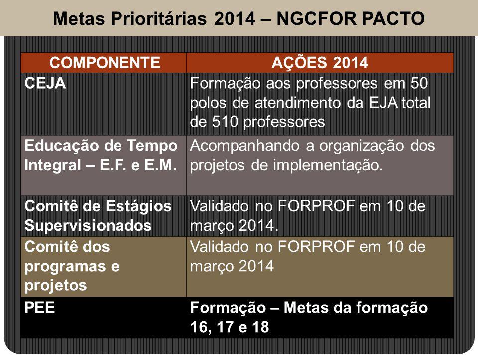 COMPONENTEAÇÕES 2014 CEJAFormação aos professores em 50 polos de atendimento da EJA total de 510 professores Educação de Tempo Integral – E.F.