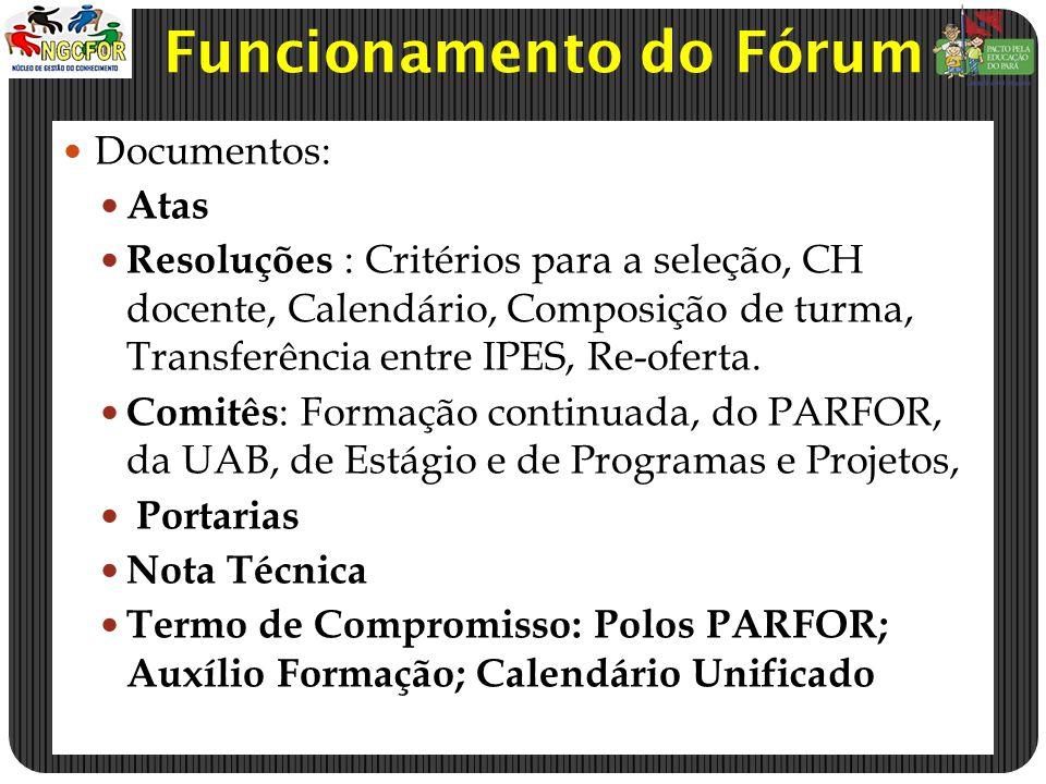 Funcionamento do Fórum Documentos: Atas Resoluções : Critérios para a seleção, CH docente, Calendário, Composição de turma, Transferência entre IPES, Re-oferta.