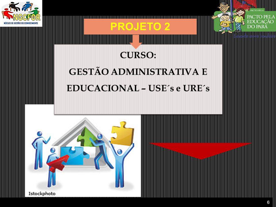 6 CURSO: GESTÃO ADMINISTRATIVA E EDUCACIONAL – USE´s e URE´s CURSO: GESTÃO ADMINISTRATIVA E EDUCACIONAL – USE´s e URE´s PROJETO 2
