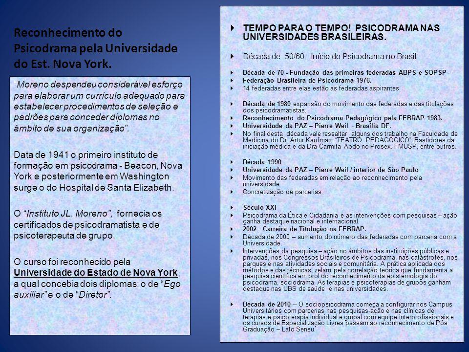 TEMPO PARA O TEMPO! PSICODRAMA NAS UNIVERSIDADES BRASILEIRAS. Década de 50/60. Início do Psicodrama no Brasil Década de 70 - Fundação das primeiras fe