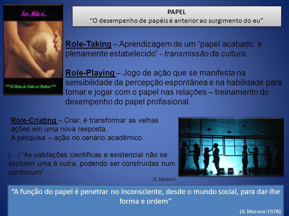 A função do papel é penetrar no inconsciente, desde o mundo social, para dar-lhe forma e ordem (JL Moreno:1978) Role-Taking – Aprendizagem de um papel