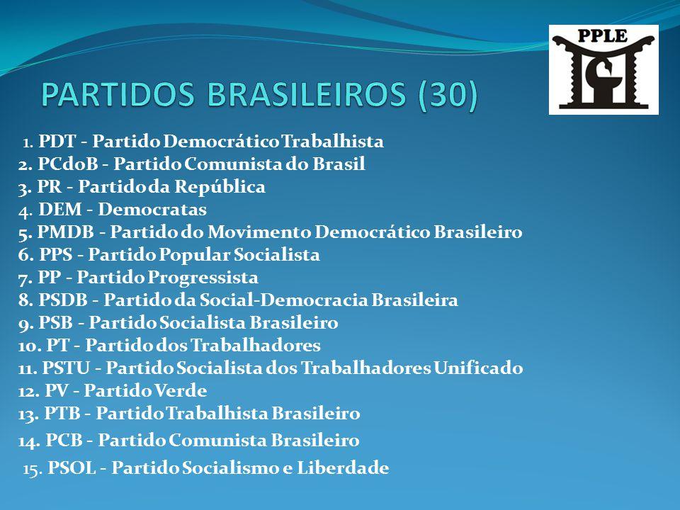 1. PDT - Partido Democrático Trabalhista 2. PCdoB - Partido Comunista do Brasil 3. PR - Partido da República 4. DEM - Democratas 5. PMDB - Partido do