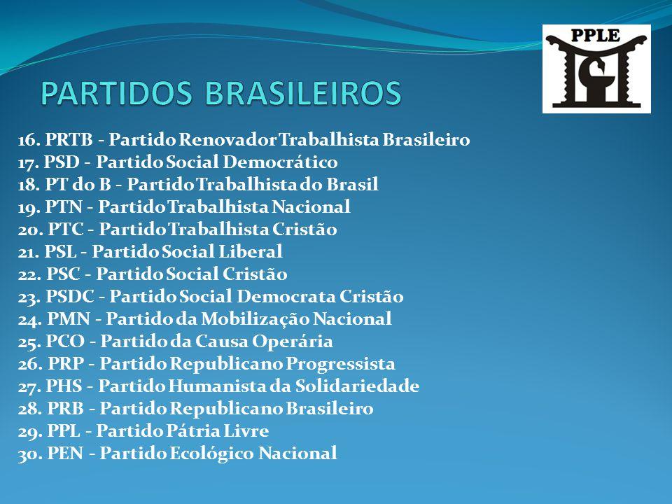 16. PRTB - Partido Renovador Trabalhista Brasileiro 17. PSD - Partido Social Democrático 18. PT do B - Partido Trabalhista do Brasil 19. PTN - Partido