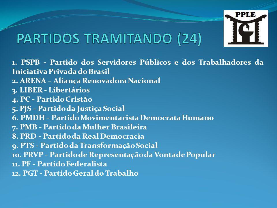 1. PSPB - Partido dos Servidores Públicos e dos Trabalhadores da Iniciativa Privada do Brasil 2. ARENA – Aliança Renovadora Nacional 3. LIBER - Libert