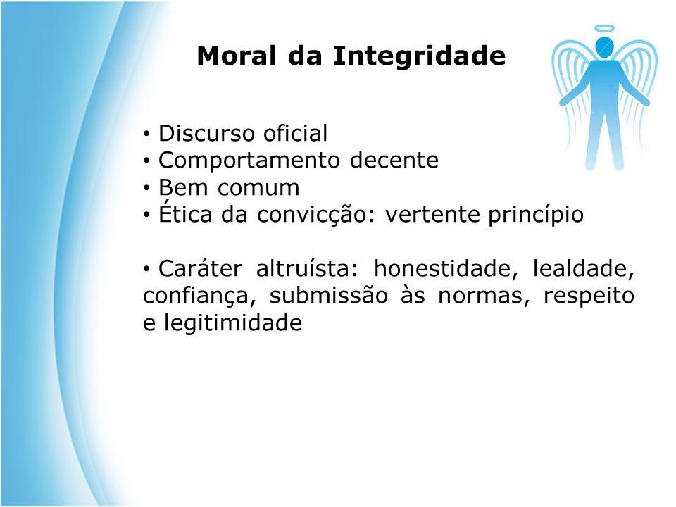 Moral da Integridade Discurso oficial Comportamento decente Bem comum Ética da convicção: vertente princípio Caráter altruísta: honestidade, lealdade,