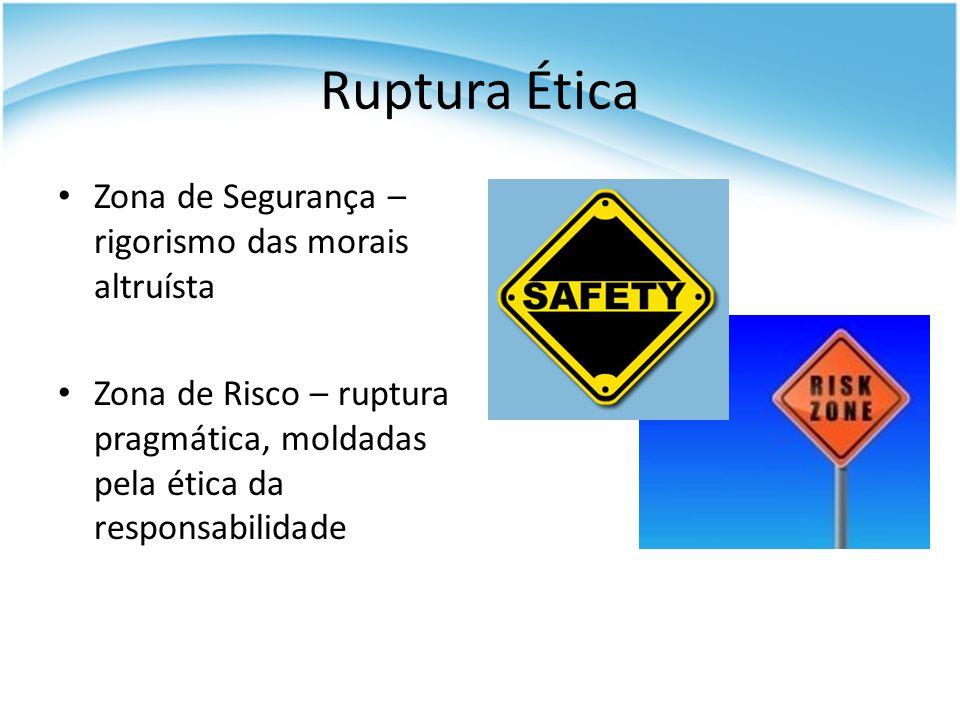Ruptura Ética Zona de Segurança – rigorismo das morais altruísta Zona de Risco – ruptura pragmática, moldadas pela ética da responsabilidade