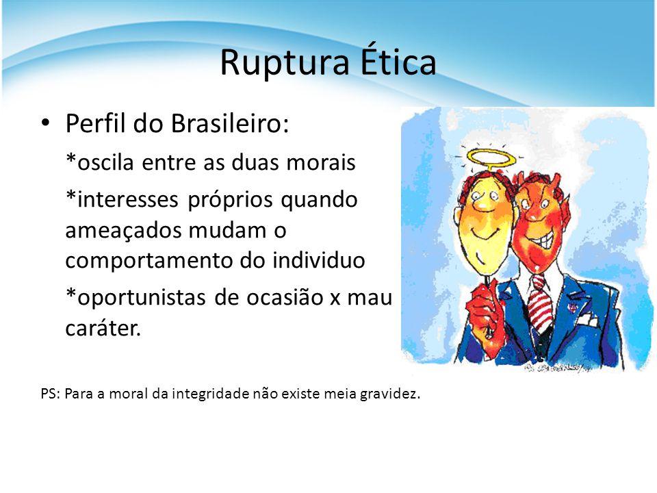Ruptura Ética Perfil do Brasileiro: *oscila entre as duas morais *interesses próprios quando ameaçados mudam o comportamento do individuo *oportunista