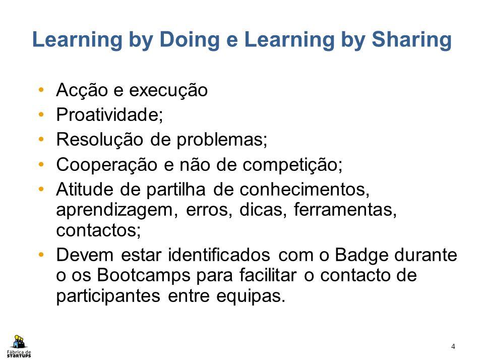Learning by Doing e Learning by Sharing Acção e execução Proatividade; Resolução de problemas; Cooperação e não de competição; Atitude de partilha de
