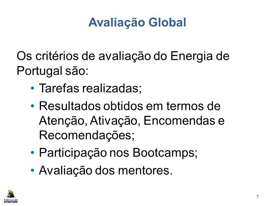 Avaliação Global Os critérios de avaliação do Energia de Portugal são: Tarefas realizadas; Resultados obtidos em termos de Atenção, Ativação, Encomend