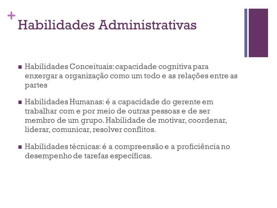 + Habilidades Administrativas Habilidades Conceituais: capacidade cognitiva para enxergar a organização como um todo e as relações entre as partes Hab