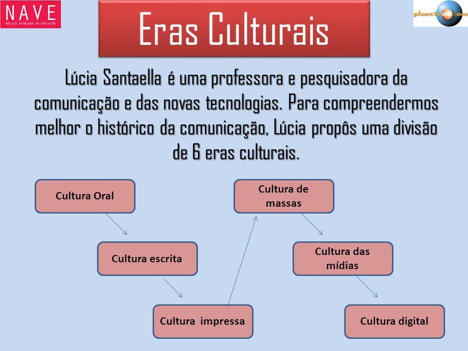Lúcia Santaella é uma professora e pesquisadora da comunicação e das novas tecnologias. Para compreendermos melhor o histórico da comunicação, Lúcia p