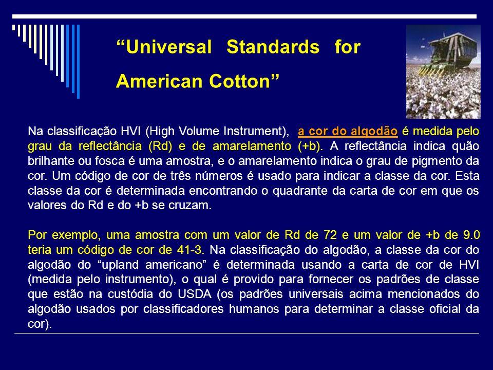 Universal Standards for American Cotton a cor do algodão Na classificação HVI (High Volume Instrument), a cor do algodão é medida pelo grau da reflect