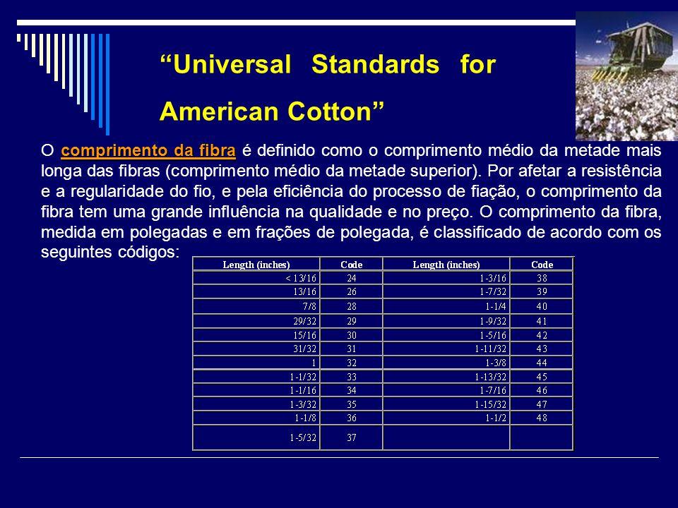 Universal Standards for American Cotton comprimento da fibra O comprimento da fibra é definido como o comprimento médio da metade mais longa das fibra