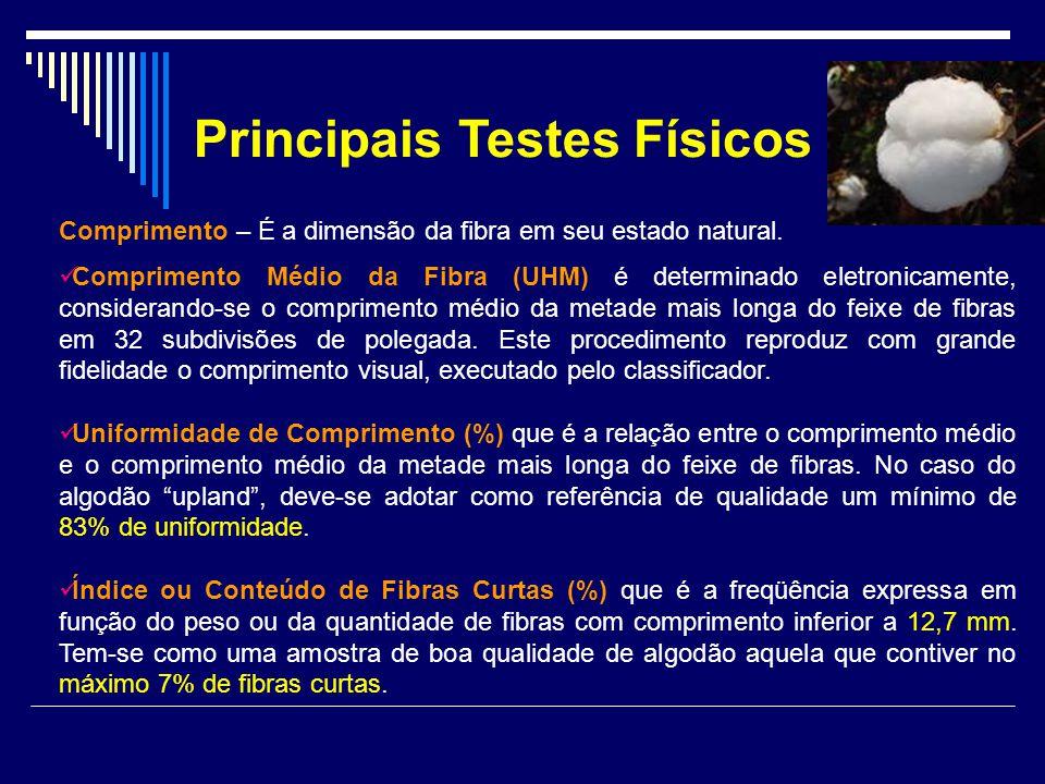 Principais Testes Físicos Comprimento – É a dimensão da fibra em seu estado natural. Comprimento Médio da Fibra (UHM) é determinado eletronicamente, c