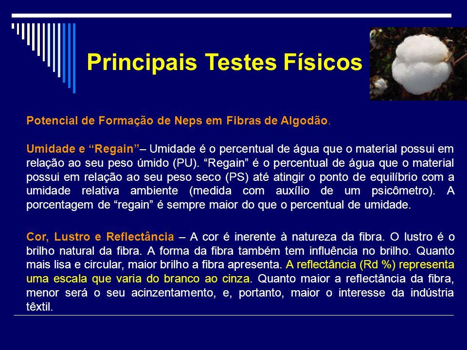 Principais Testes Físicos Determinação do Percentual de Matéria Não Fibrosa no Algodão.