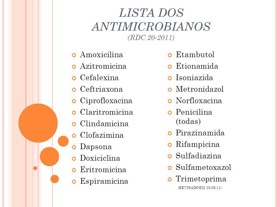 LISTA DOS ANTIMICROBIANOS (RDC 20-2011) Amoxicilina Azitromicina Cefalexina Ceftriaxona Ciprofloxacina Claritromicina Clindamicina Clofazimina Dapsona