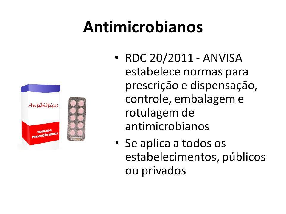 Antimicrobianos RDC 20/2011 - ANVISA estabelece normas para prescrição e dispensação, controle, embalagem e rotulagem de antimicrobianos Se aplica a t