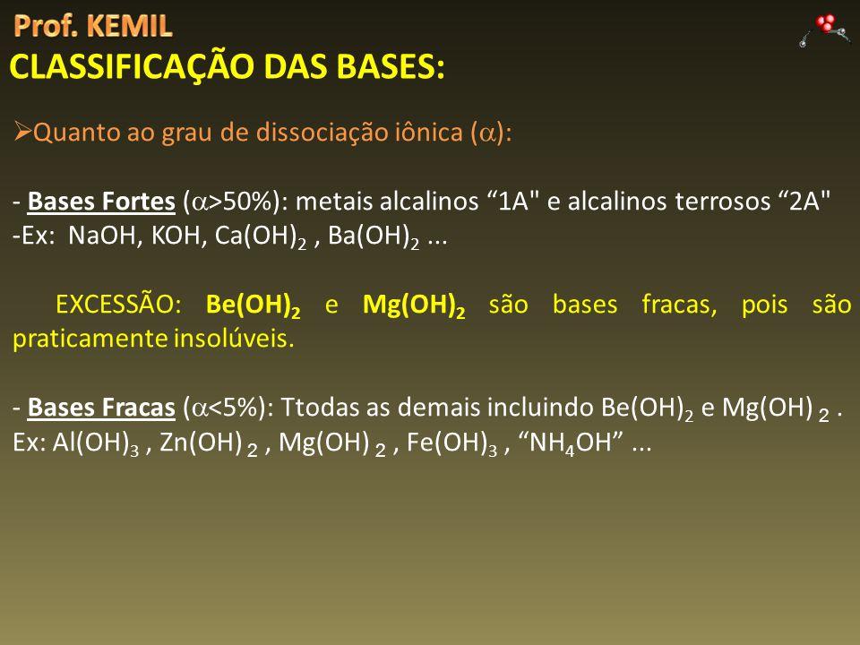 Quanto ao grau de dissociação iônica ( ): - Bases Fortes ( >50%): metais alcalinos 1A e alcalinos terrosos 2A -Ex: NaOH, KOH, Ca(OH) 2, Ba(OH) 2...