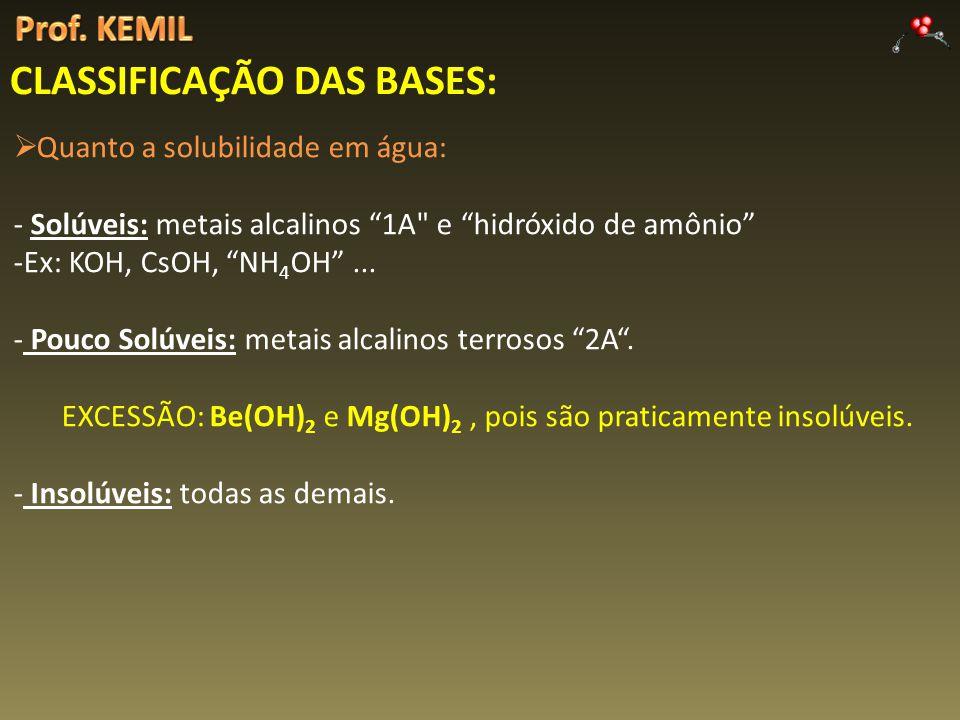 CLASSIFICAÇÃO DAS BASES: Quanto a solubilidade em água: - Solúveis: metais alcalinos 1A e hidróxido de amônio -Ex: KOH, CsOH, NH 4 OH...