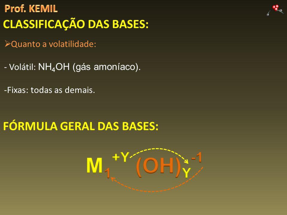 CLASSIFICAÇÃO DAS BASES: Quanto a volatilidade: - Volátil: NH 4 OH (gás amoníaco). -Fixas: todas as demais. FÓRMULA GERAL DAS BASES: