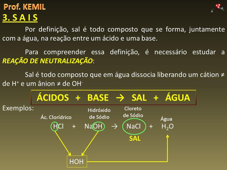3. S A I S Por definição, sal é todo composto que se forma, juntamente com a água, na reação entre um ácido e uma base. Para compreender essa definiçã
