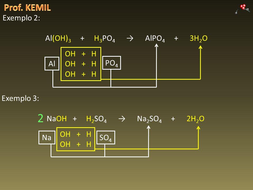 Exemplo 2: Al(OH) 3 + H 3 PO 4 AlPO 4 + 3H 2 O OH + H Al PO 4 Exemplo 3: NaOH + H 2 SO 4 Na 2 SO 4 + 2H 2 O 2 OH + H NaSO 4