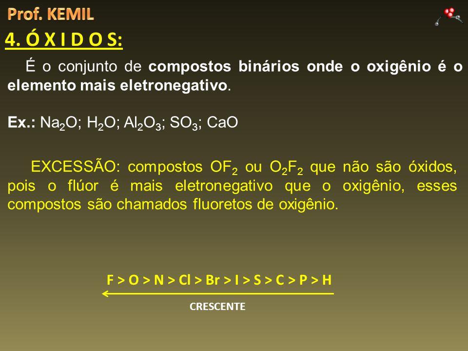 4. Ó X I D O S: É o conjunto de compostos binários onde o oxigênio é o elemento mais eletronegativo. Ex.: Na 2 O; H 2 O; Al 2 O 3 ; SO 3 ; CaO EXCESSÃ